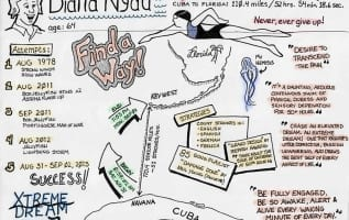 The Power of Visual Notetaking